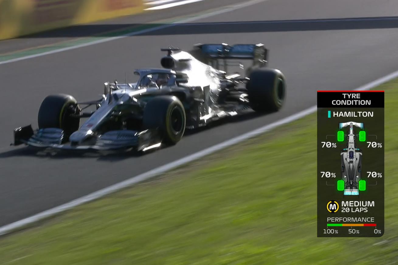 """Resultado de imagen para pirelli graphics tyres f1"""""""