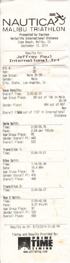 Nautica Malibu Tri race results