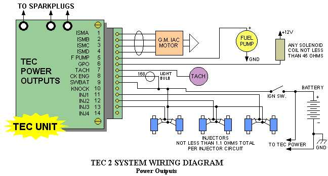 single coil wiring diagram 2003 yamaha ttr 125 top end performance - electromotive sensors and technical information