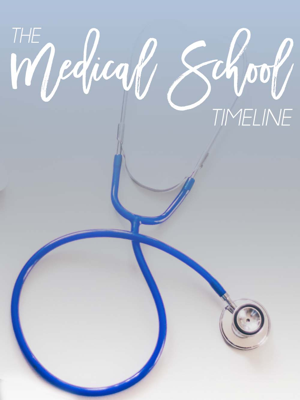 The Medical School Timeline