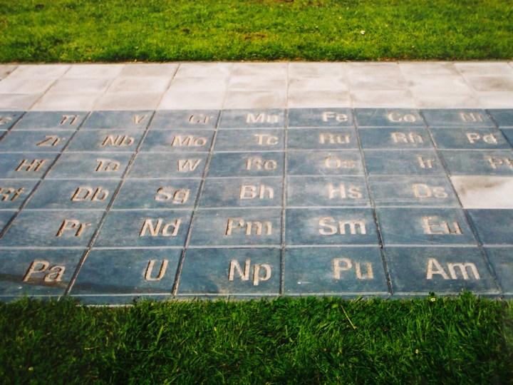 4.-periodic-table