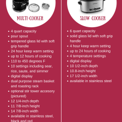 Kitchen Appliance Denver Soup Volunteer Slow Cooker Vs. Multi-cooker - What's Right For You ...