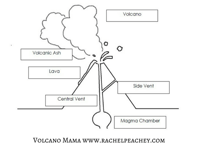 parts of a volcano worksheet geersc