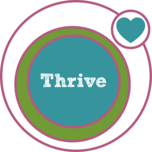 thrive in motherhood rachel peters