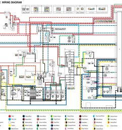 yamaha wiring harness diagram wiring diagrams yamaha blaster wiring diagram yamaha r6 key switch wiring [ 2245 x 1648 Pixel ]