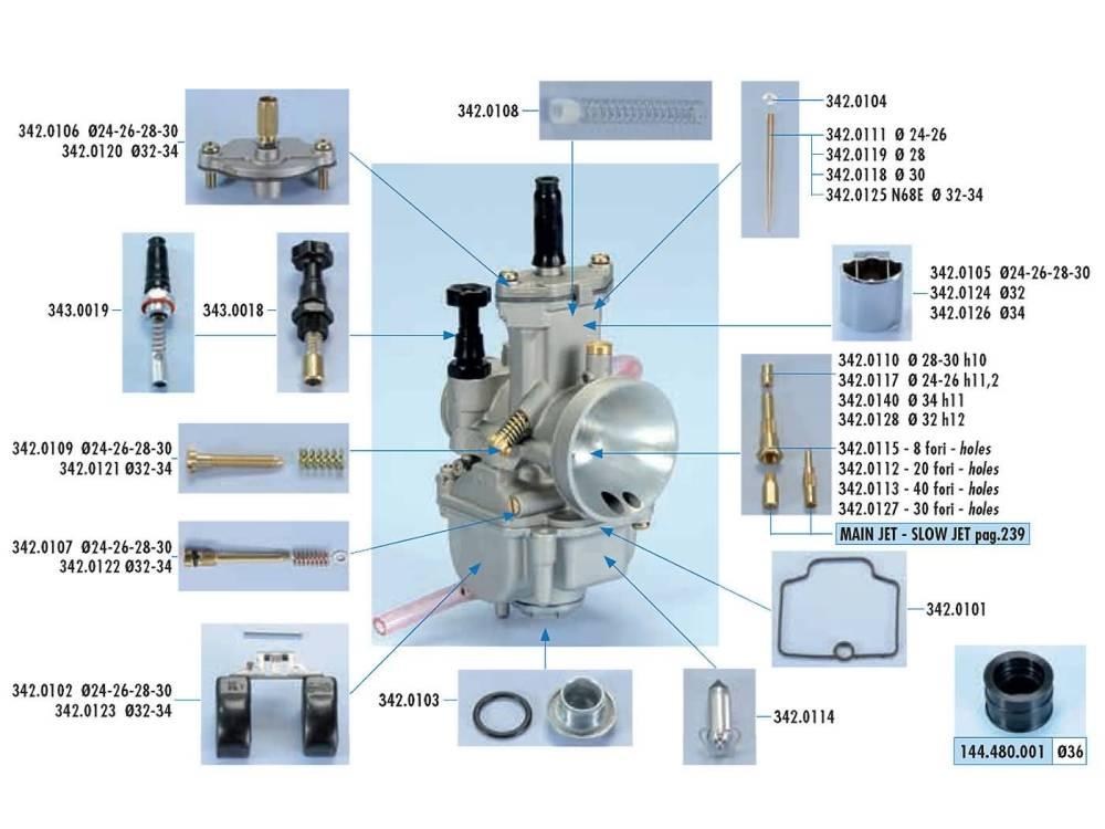 medium resolution of carburetor parts polini for keihin pwk stage6 naraku koso oko flat slide carbs