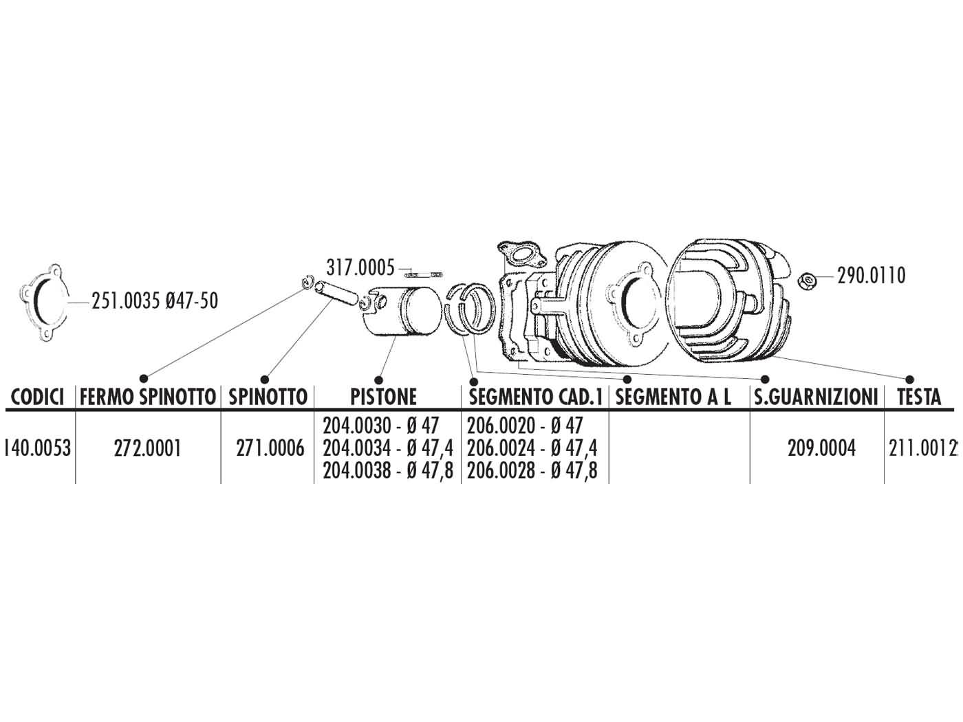 hight resolution of cylinder kit polini cast iron sport 75cc 47mm for vespa pk 50 special 50