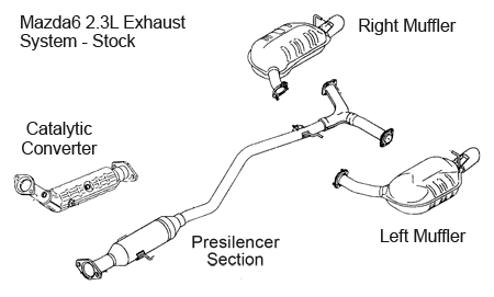 2004-2008 Mazda6 Exhaust System