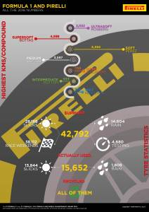 Pirelli Facts 2016_01