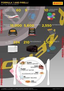 Pirelli Facts 2016_03