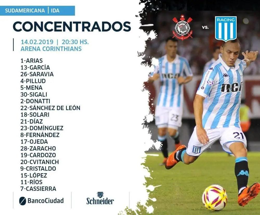 Racing igualó en su debut en la Sudamericana
