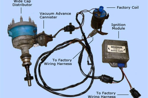 small resolution of ford ignition system wiring harness wiring diagram technic converting from points to electronic ignition racingjunk