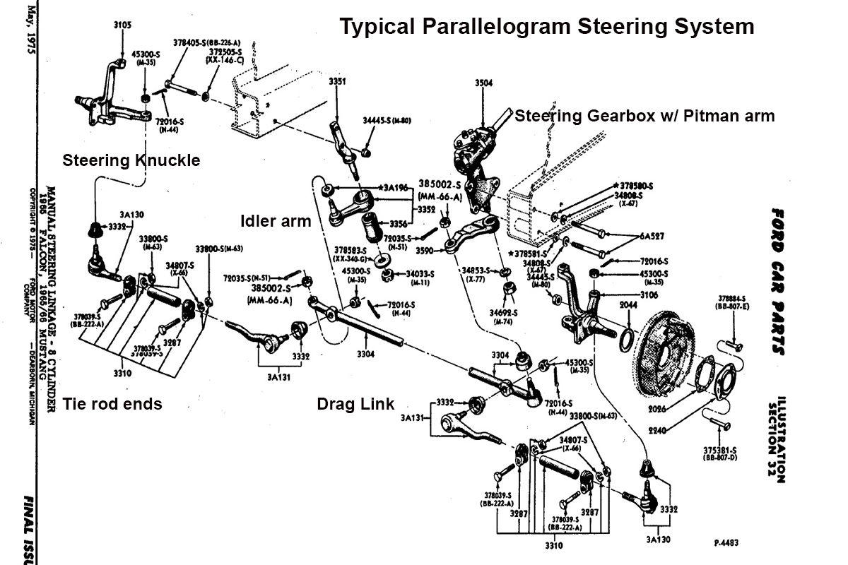 Ford Explorer Power Steering Schematic Diagram