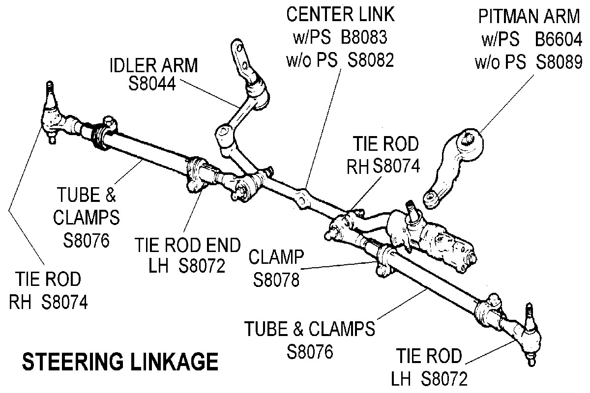 1968 Ford Turn Signal Wiring Diagram, 1968, Free Engine