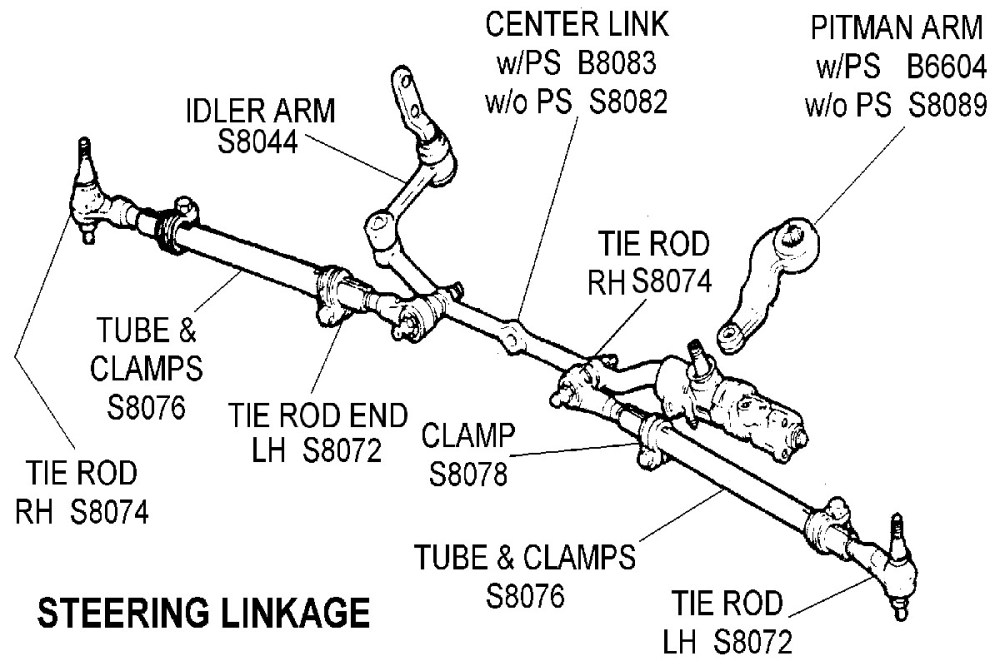 medium resolution of a manual steering rack and pinion unit