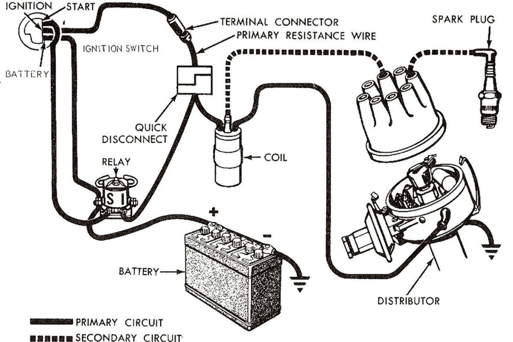 wiring diagram for car distributor