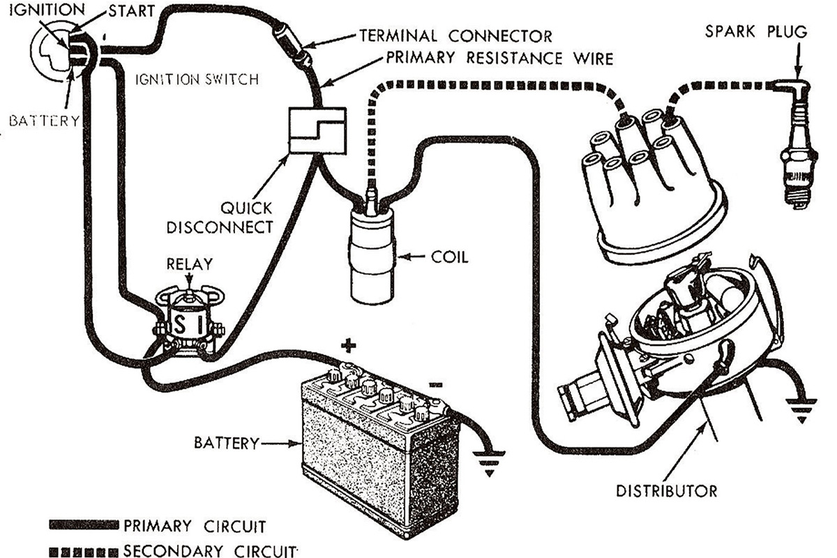 ford distributor wiring schematic
