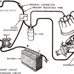 Chevy Electronic Ignition Wiring Diagram 1997 Bmw Z3 Stereo Should You Ditch The Distributor  Racingjunk News