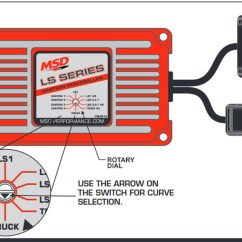 Drag Race Car Wiring Diagram Fitfathers 7 Pin Plug