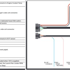 Msd Wiring Diagrams Robertshaw Hot Water Thermostat Diagram Performance Introduces Ignition Boxes Designed For