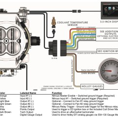 Holley Oil Pressure Safety Switch Wiring Diagram Hvac Training Advanced Features Of The Sniper Efi Unit