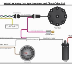 S Drive Wiring Diagram Volvo Diagrams 240 Advanced Features Of The Holley Sniper Efi Unit