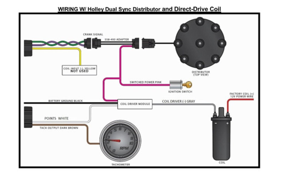 medium resolution of advanced features of the holley sniper efi unit wiring diagram for car ignition system