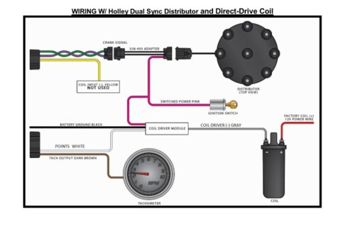 small resolution of advanced features of the holley sniper efi unit wiring diagram for car ignition system