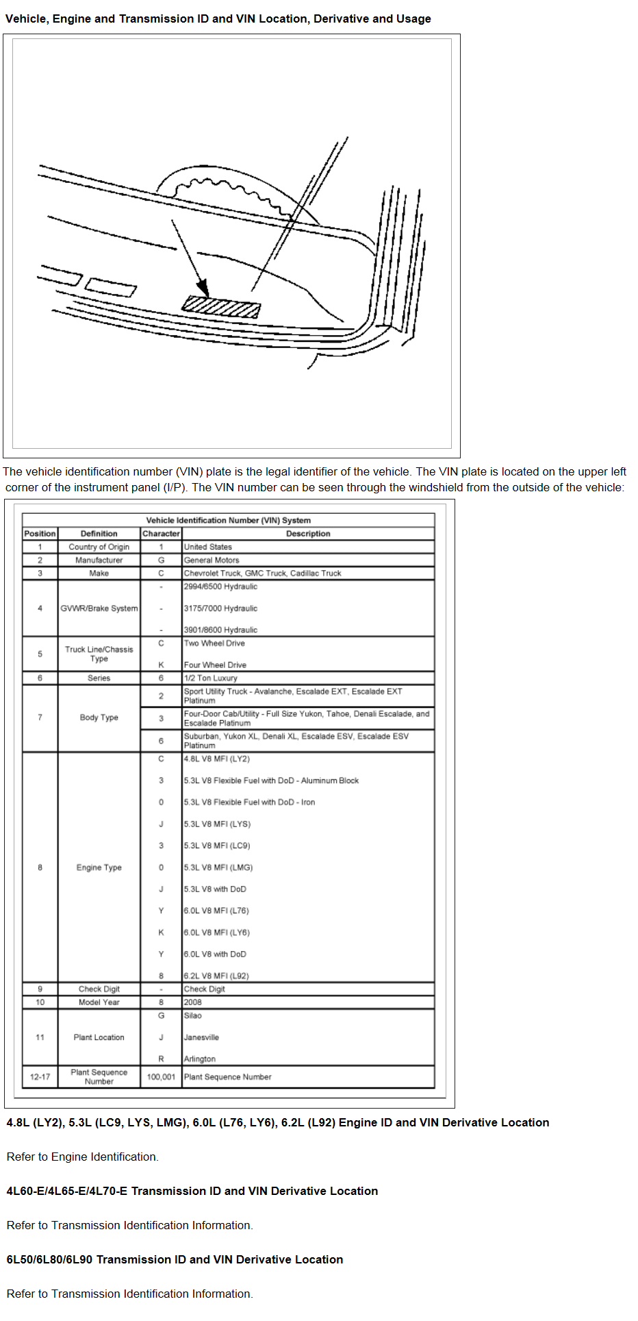 hight resolution of where to find the ls engine if you re searching in the wild