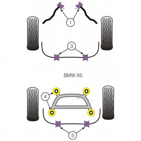 Silemblock Powerflex Brazo Delantero Inferior BMW X5 E53