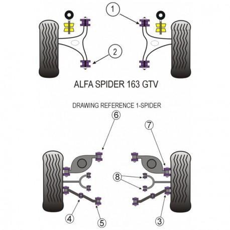 Silemblock Powerflex Soporte Motor V6 Alfa Romeo 147 GTA
