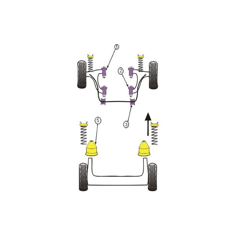 Silemblock Powerflex Barra Estabilizadora Diámetro 22mm