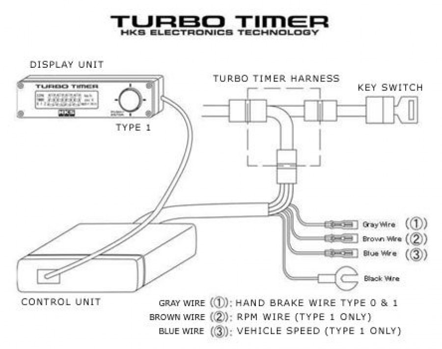Collections Of Turbo Timer Wiring Diagram
