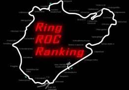 Ring ROC Ranking (Nordschleife)