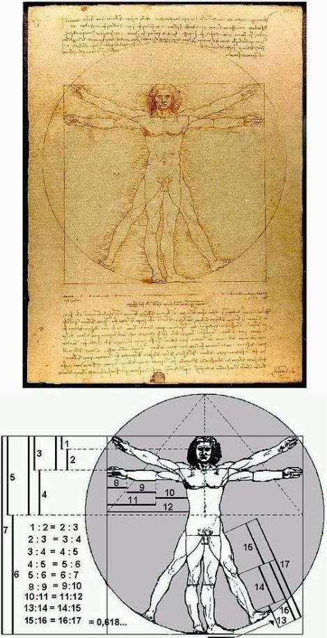 Homem Vitruviano de Marco Vitruvio Polião, reconstituído e aperfeiçoado por Leonardo da Vinc em torno de 1490 - descreve as proporções do corpo humano masculino