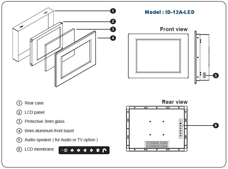ID-12A-LED Industrial Grade 12 Inch Panel Mount Monitor