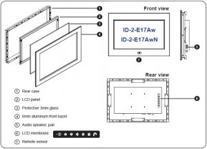 ID-2-E17Aw Industrial Grade Panel Mount 17