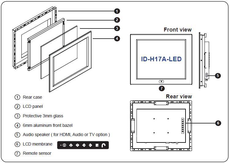 ID-H17A-LED 6mm Aluminum Front Bezel with NEMA4 / IP65