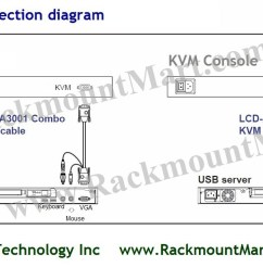 click on kvm cable connection diagram for enlarged view [ 1311 x 647 Pixel ]