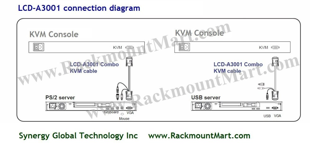 medium resolution of  click on kvm cable connection diagram for enlarged view