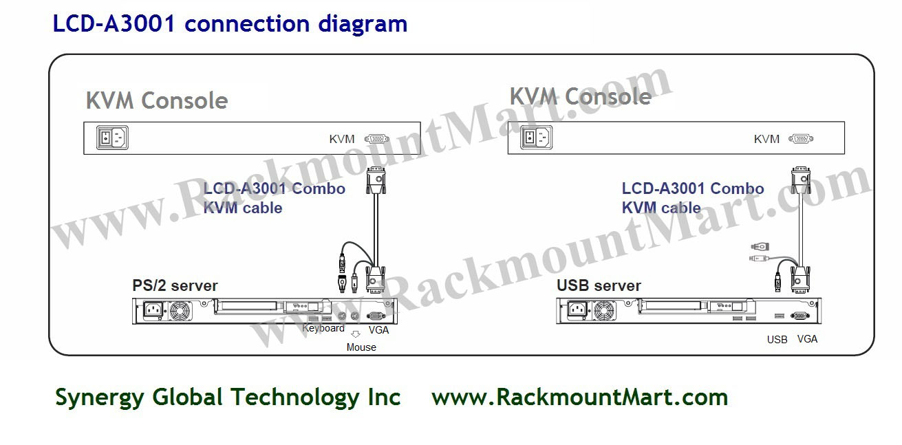 hight resolution of  click on kvm cable connection diagram for enlarged view