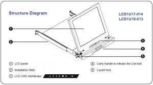 SUN Solaris Compatible 1U Rackmount 17