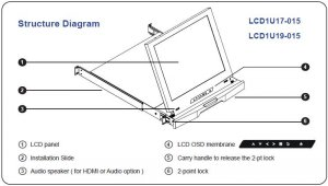 Outdoor 1U Rackmount 17