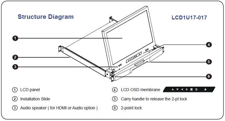 LCD1U17-017 1U 17