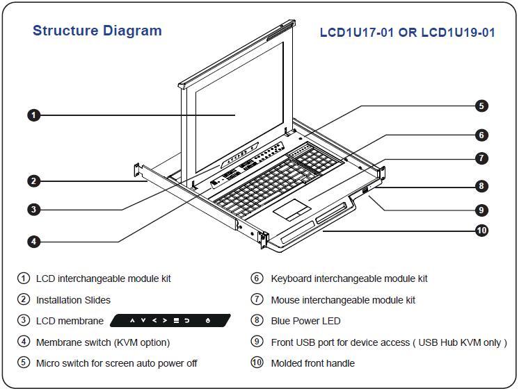Rack KVM Console Drawer NOVA LCD1U17-01