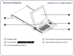 LCD1U19-03 1U Rackmount 19