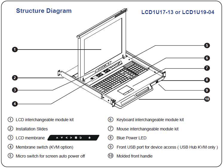 SUN Solaris KVM Rack Console NOVA LCD1U19-04