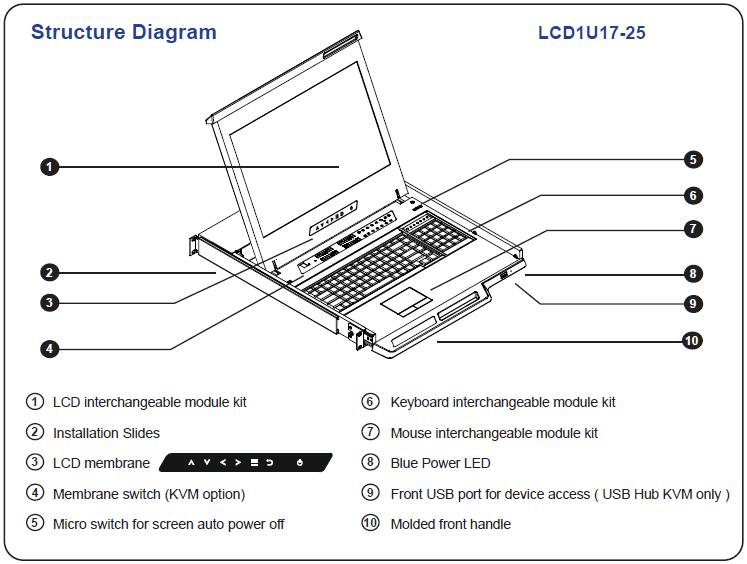 LCD1U17-25 High Resolution 1U Rackmount 16.2