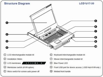 LCD1U17-30 Full HD 1U 17