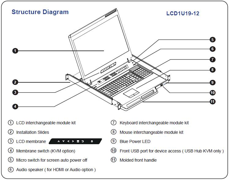 LCD1U19-13-Cat6 1U SUN Solaris Compatible Rack Console 19